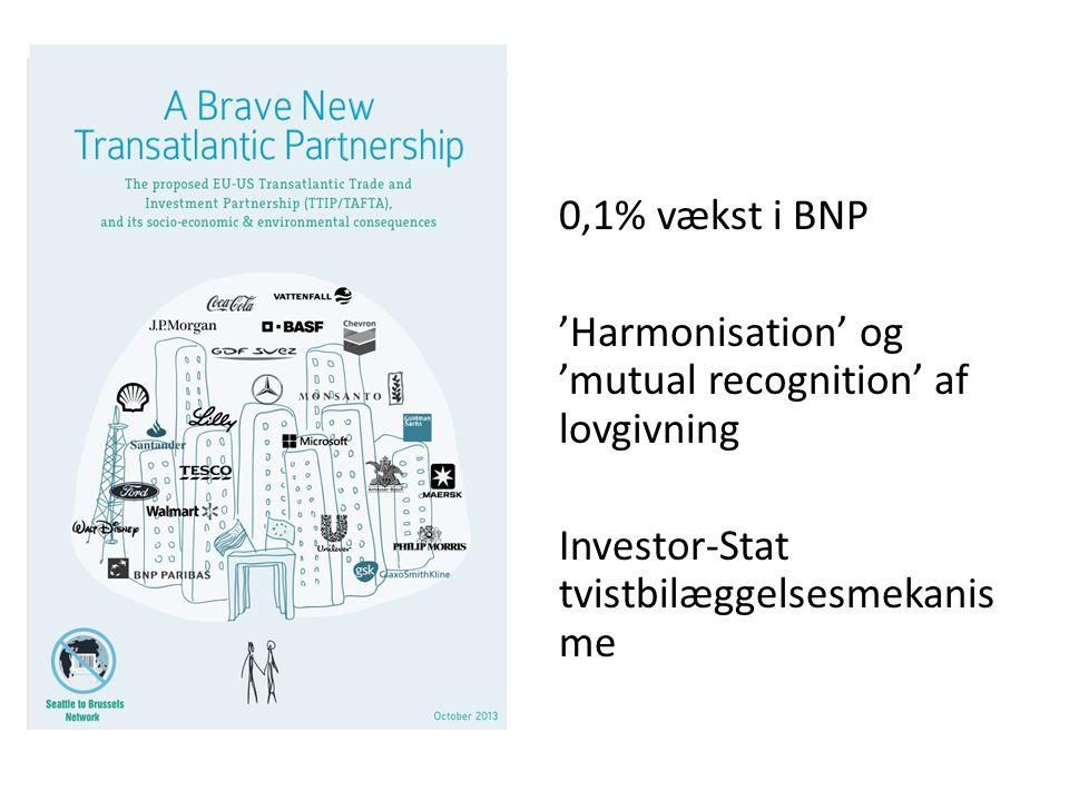 0,1% vækst i BNP 'Harmonisation' og 'mutual recognition' af lovgivning Investor-Stat tvistbilæggelsesmekanis me