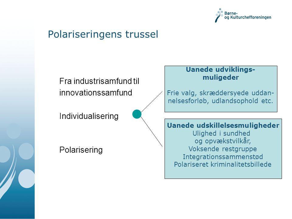 Polariseringens trussel Fra industrisamfund til innovationssamfund Individualisering Polarisering Uanede udviklings- muligeder Frie valg, skræddersyede uddan- nelsesforløb, udlandsophold etc.