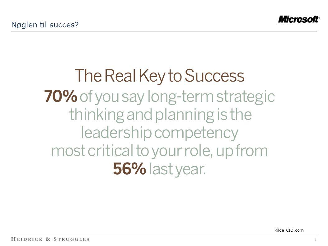 Nøglen til succes 4 Kilde CIO.com