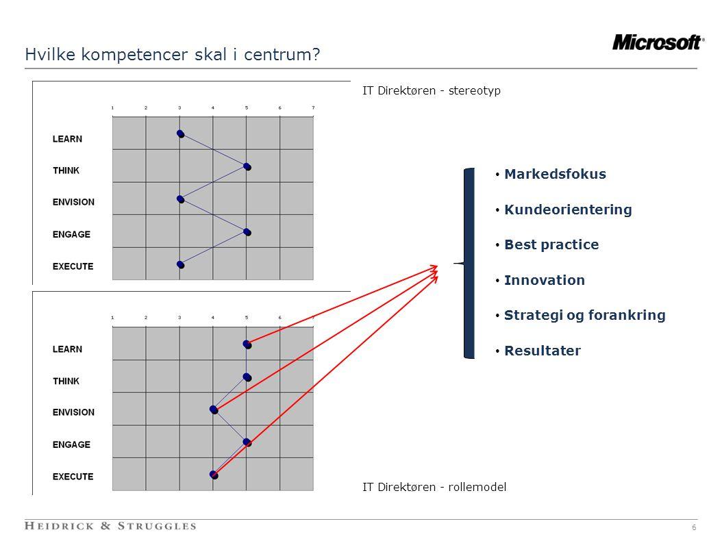 Hvilke kompetencer skal i centrum.