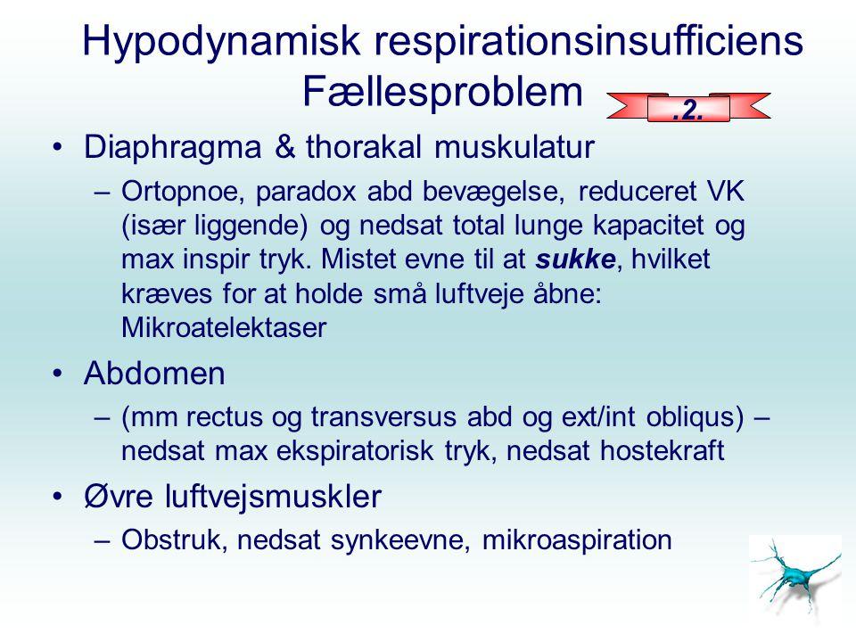 Hypodynamisk respirationsinsufficiens Fællesproblem Diaphragma & thorakal muskulatur –Ortopnoe, paradox abd bevægelse, reduceret VK (især liggende) og