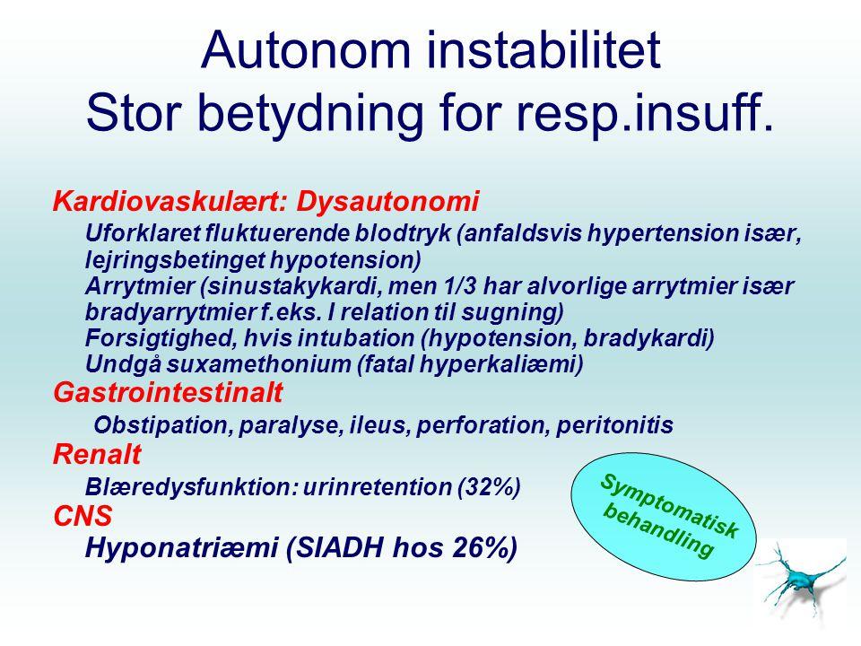 Autonom instabilitet Stor betydning for resp.insuff. Kardiovaskulært: Dysautonomi Uforklaret fluktuerende blodtryk (anfaldsvis hypertension især, lejr