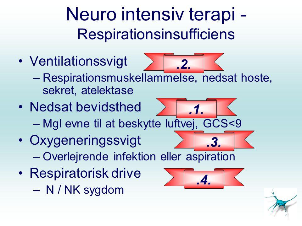 Bevidsthed Ændret bevidsthed Coma Svælgreflekser svækkede… Som regel GCS<9 Respirator… Speciel & generel intensiv opgave Intubations truet NIA ekspertområder Svælgreflekser bevarede Som regel GCS>9 (Hoste, synke, bræk refleks, ingen obstruktion) Skærpet obs 2094/NK obs Fare