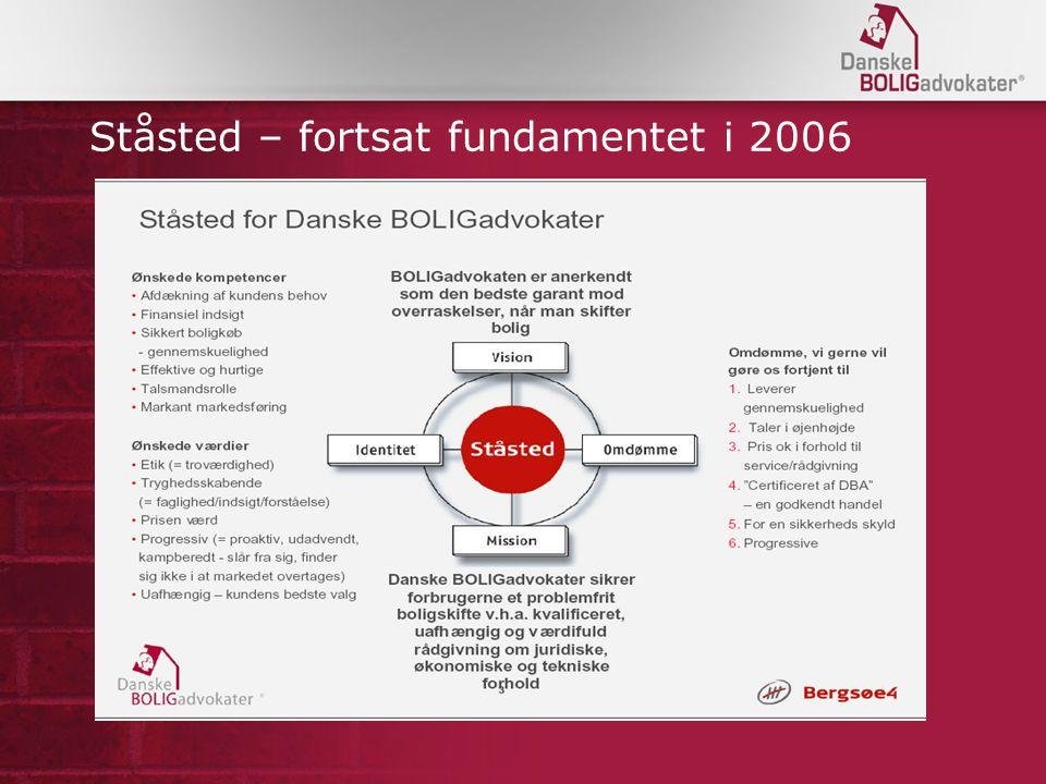 Ståsted – fortsat fundamentet i 2006