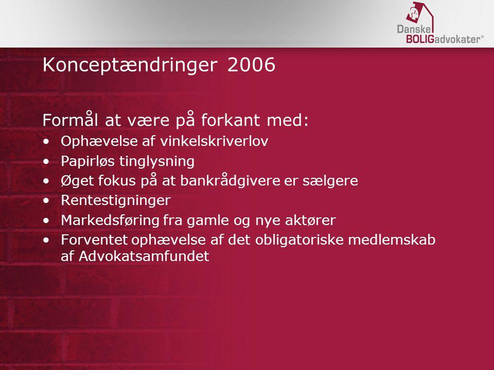 Konceptændringer 2006 Formål at være på forkant med: Ophævelse af vinkelskriverlov Papirløs tinglysning Øget fokus på at bankrådgivere er sælgere Rentestigninger Markedsføring fra gamle og nye aktører Forventet ophævelse af det obligatoriske medlemskab af Advokatsamfundet