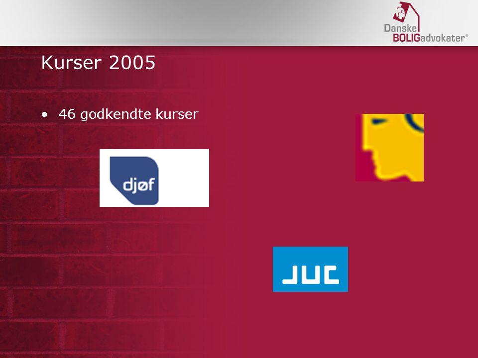 Kurser 2005 46 godkendte kurser