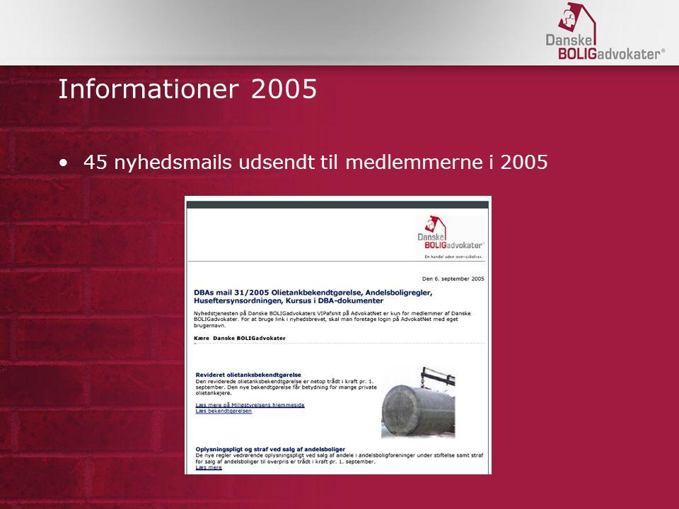 Informationer 2005 45 nyhedsmails udsendt til medlemmerne i 2005