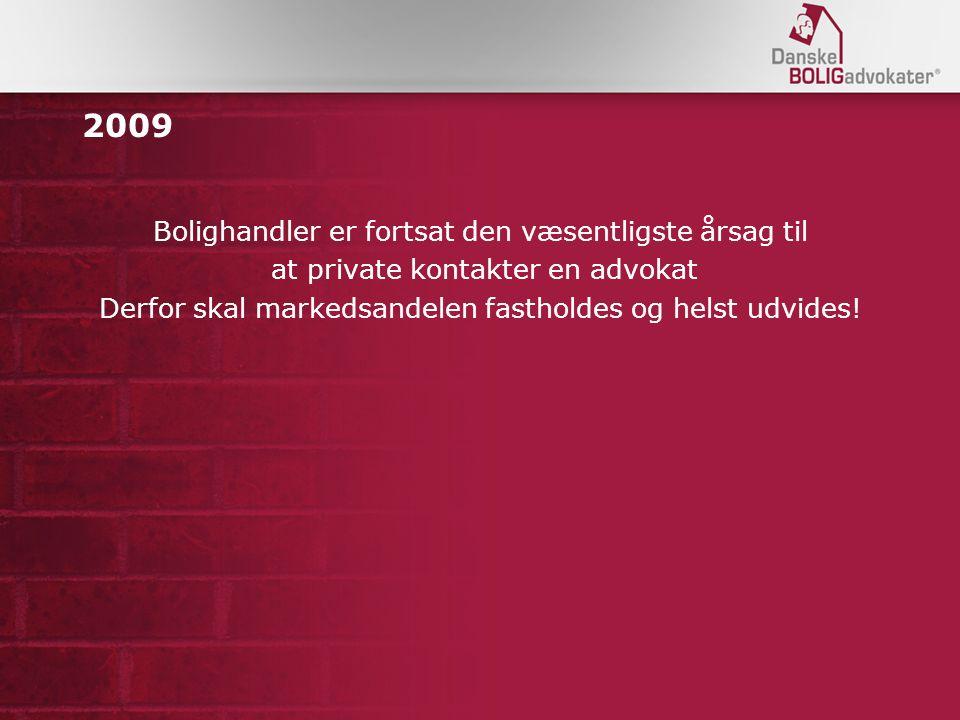 2009 Bolighandler er fortsat den væsentligste årsag til at private kontakter en advokat Derfor skal markedsandelen fastholdes og helst udvides!