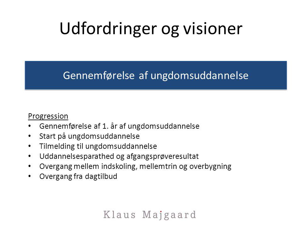 Udfordringer og visioner Progression Gennemførelse af 1.