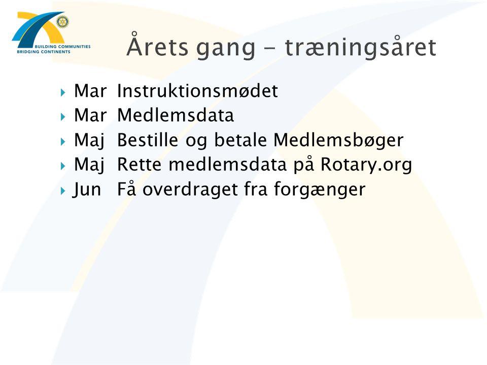  MarInstruktionsmødet  MarMedlemsdata  MajBestille og betale Medlemsbøger  MajRette medlemsdata på Rotary.org  JunFå overdraget fra forgænger
