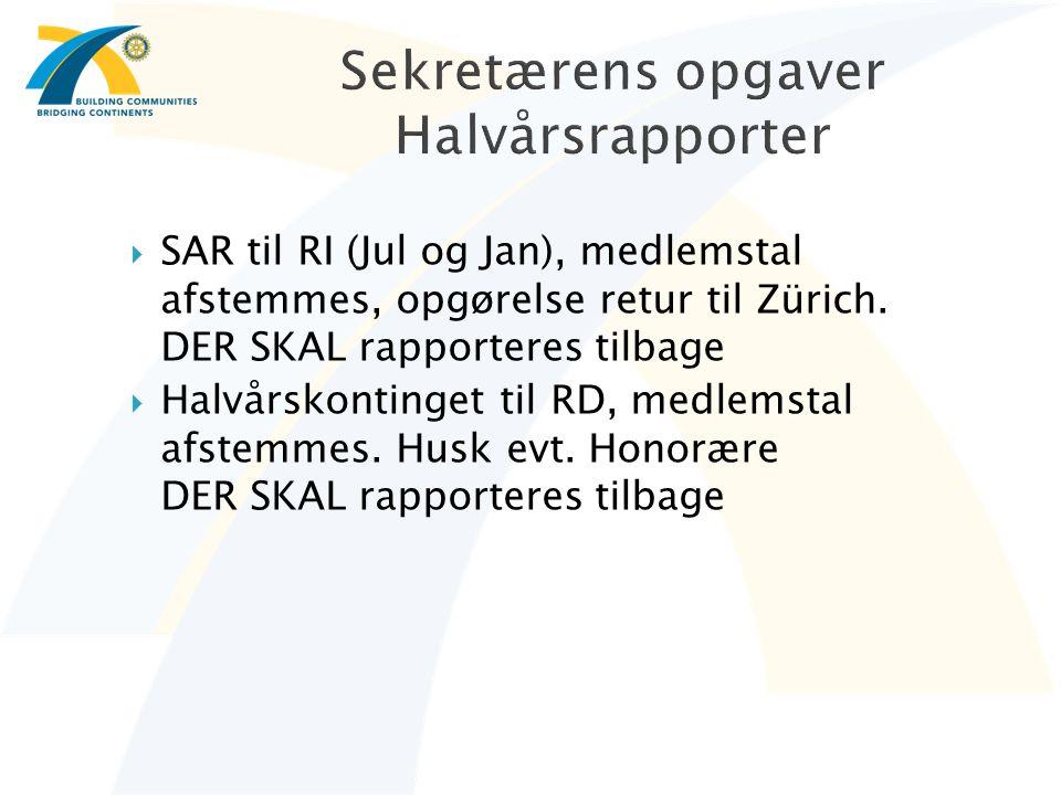  SAR til RI (Jul og Jan), medlemstal afstemmes, opgørelse retur til Zürich.