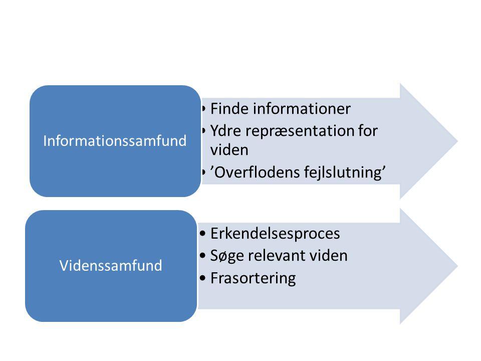 Finde informationer Ydre repræsentation for viden 'Overflodens fejlslutning' Informationssamfund Erkendelsesproces Søge relevant viden Frasortering Videnssamfund