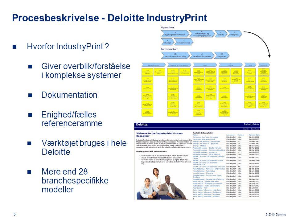 6 Proces grupper Processer Under processer Deloitte IndustryPrint Aktiviteter Illustration af hierarkier i modellen