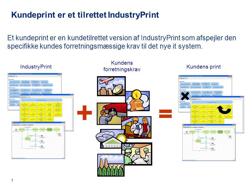 Kundeprint er et tilrettet IndustryPrint Et kundeprint er en kundetilrettet version af IndustryPrint som afspejler den specifikke kundes forretningsmæssige krav til det nye it system.