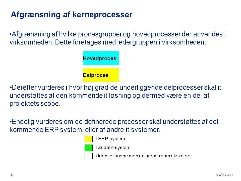 © 2010 Deloitte Eksempel Operationelle forretningsprocesser 9