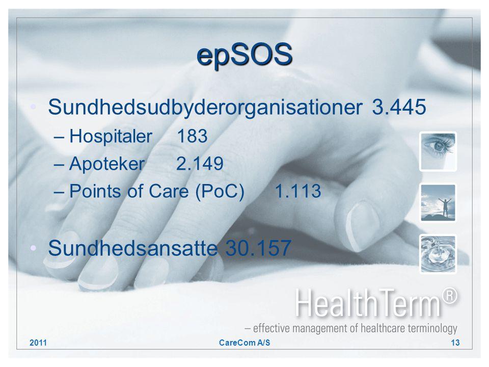 epSOS Sundhedsudbyderorganisationer 3.445 –Hospitaler183 –Apoteker2.149 –Points of Care (PoC)1.113 Sundhedsansatte30.157 2011CareCom A/S13