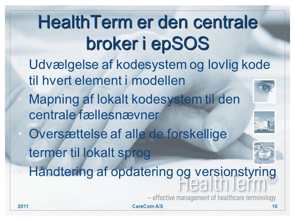 HealthTerm er den centrale broker i epSOS Udvælgelse af kodesystem og lovlig kode til hvert element i modellen Mapning af lokalt kodesystem til den centrale fællesnævner Oversættelse af alle de forskellige termer til lokalt sprog Håndtering af opdatering og versionstyring 2011CareCom A/S15