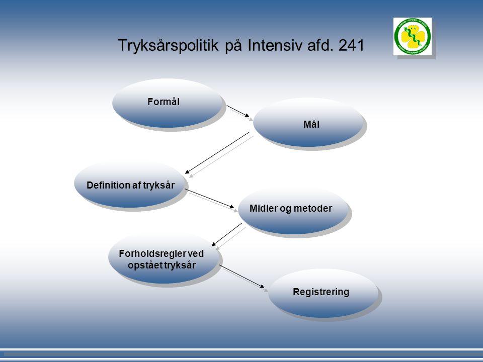 Tryksårspolitik på Intensiv afd.