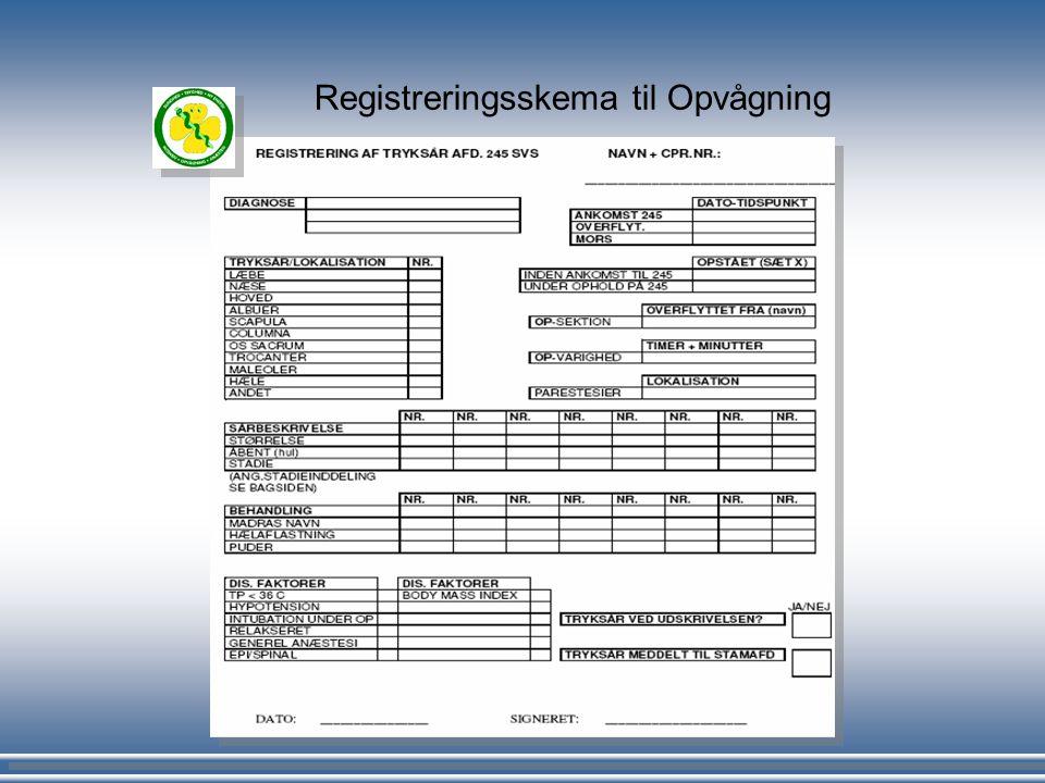 Registreringsskema til Opvågning