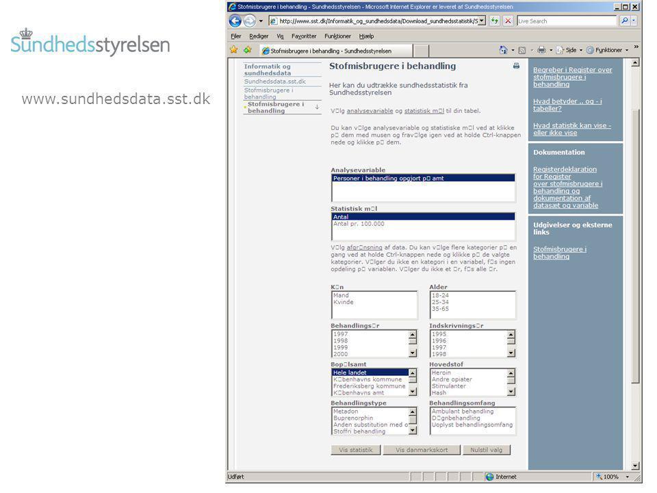 www.sundhedsdata.sst.dk