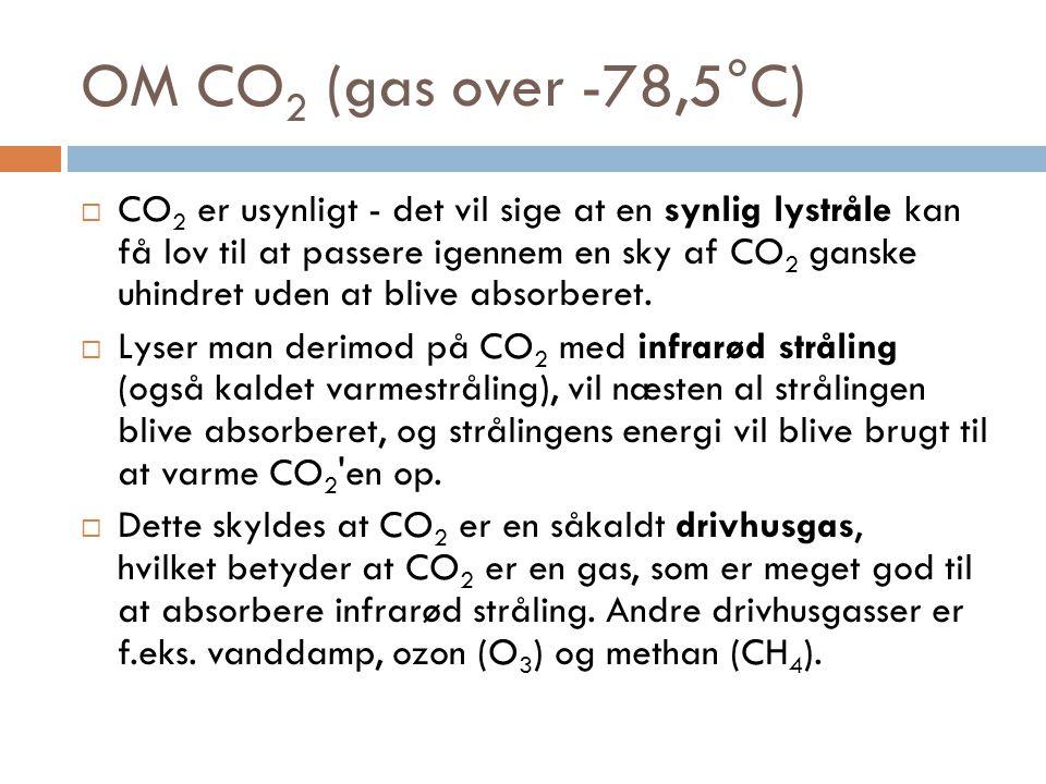 OM CO 2 (gas over -78,5°C) CCO 2 er usynligt - det vil sige at en synlig lystråle kan få lov til at passere igennem en sky af CO 2 ganske uhindret u