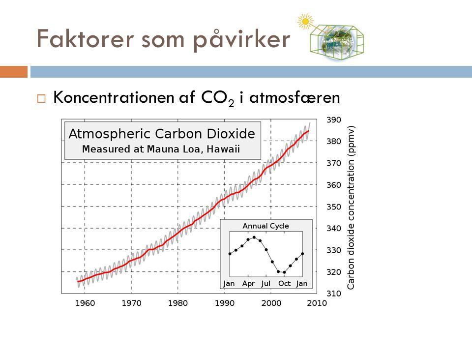 Faktorer som påvirker  Koncentrationen af CO 2 i atmosfæren