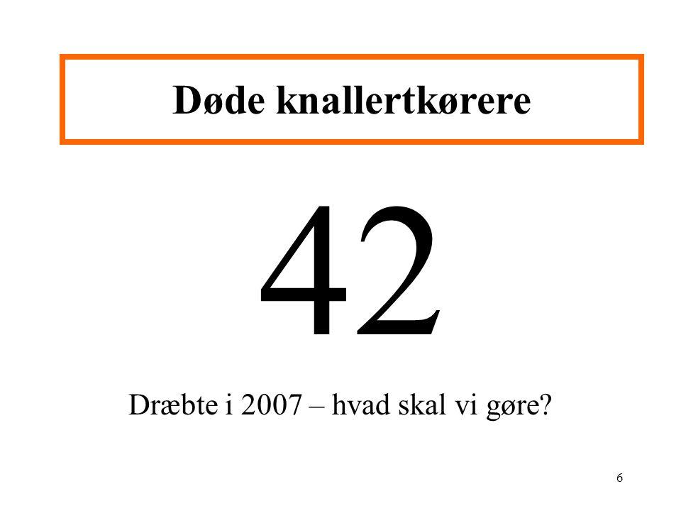 6 42 Dræbte i 2007 – hvad skal vi gøre Døde knallertkørere