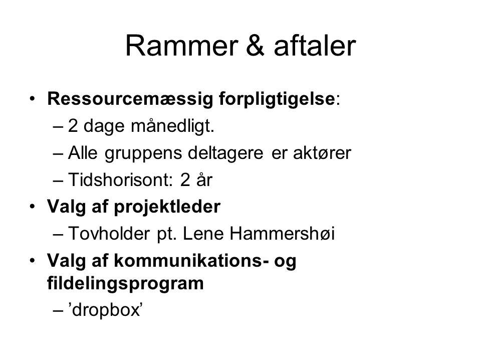Rammer & aftaler Ressourcemæssig forpligtigelse: –2 dage månedligt.