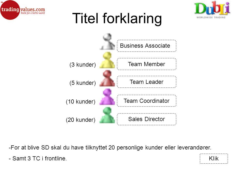 Titel forklaring (10 kunder) (3 kunder) (20 kunder) (5 kunder) Business Associate Team Member Team Leader Team Coordinator Sales Director -For at blive SD skal du have tilknyttet 20 personlige kunder eller leverandører.