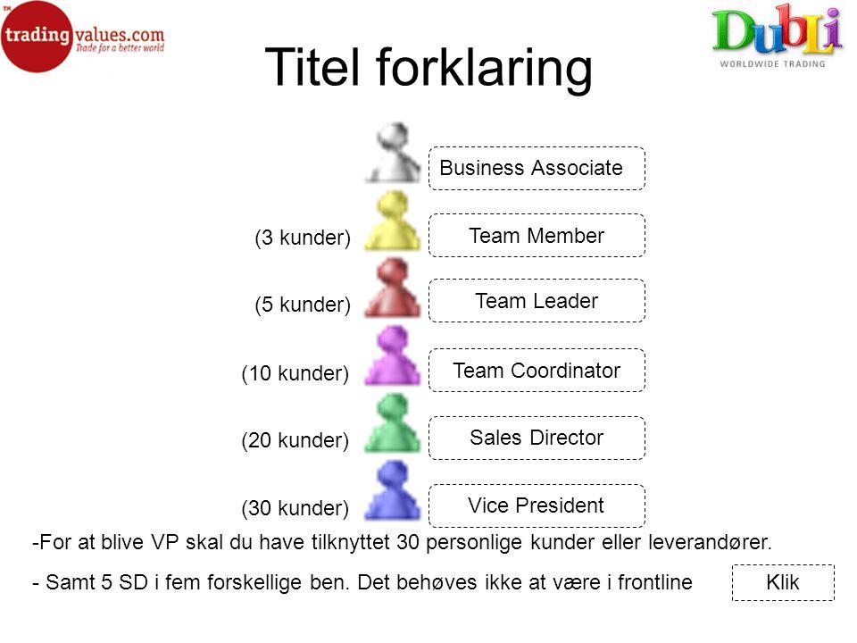 Titel forklaring (3 kunder) (10 kunder) (20 kunder) (30 kunder) (5 kunder) Business Associate Team Member Team Leader Team Coordinator Sales Director Vice President -For at blive VP skal du have tilknyttet 30 personlige kunder eller leverandører.