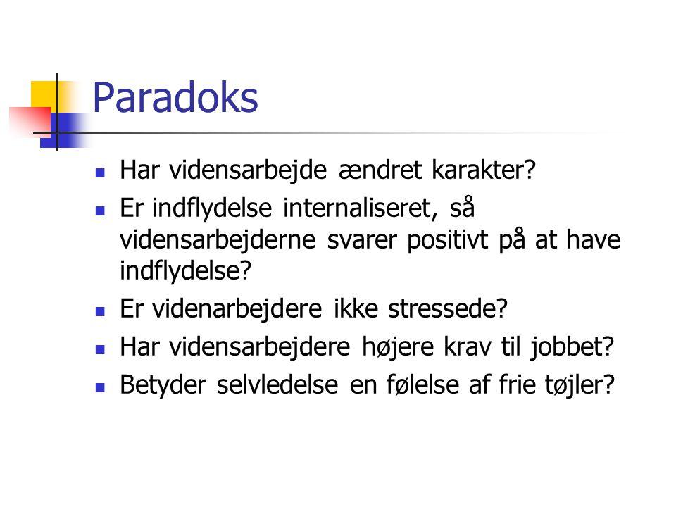 Paradoks Har vidensarbejde ændret karakter.