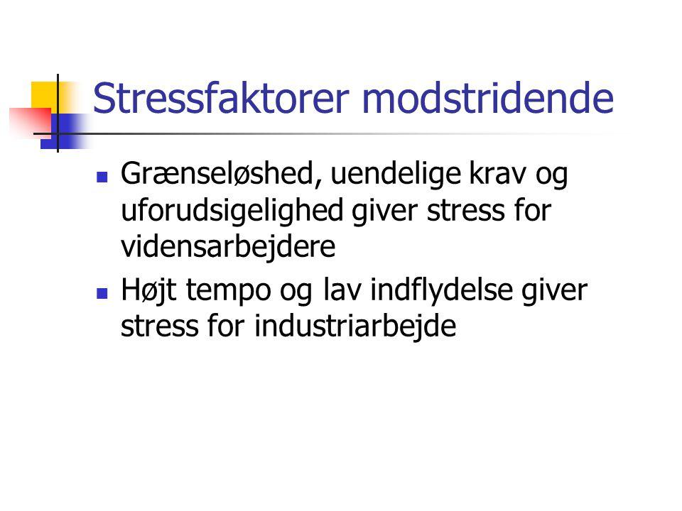 Stressfaktorer modstridende Grænseløshed, uendelige krav og uforudsigelighed giver stress for vidensarbejdere Højt tempo og lav indflydelse giver stress for industriarbejde