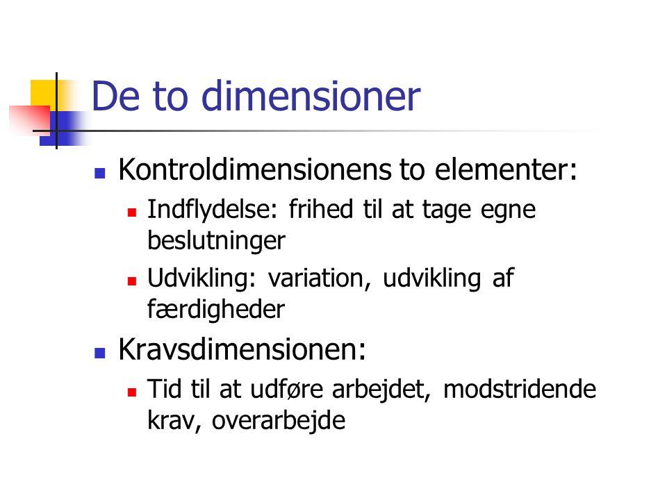 De to dimensioner Kontroldimensionens to elementer: Indflydelse: frihed til at tage egne beslutninger Udvikling: variation, udvikling af færdigheder Kravsdimensionen: Tid til at udføre arbejdet, modstridende krav, overarbejde