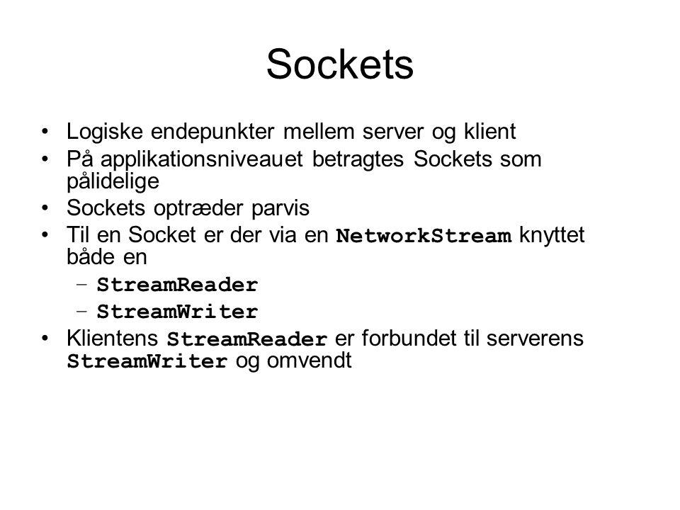Sockets Logiske endepunkter mellem server og klient På applikationsniveauet betragtes Sockets som pålidelige Sockets optræder parvis Til en Socket er der via en NetworkStream knyttet både en –StreamReader –StreamWriter Klientens StreamReader er forbundet til serverens StreamWriter og omvendt