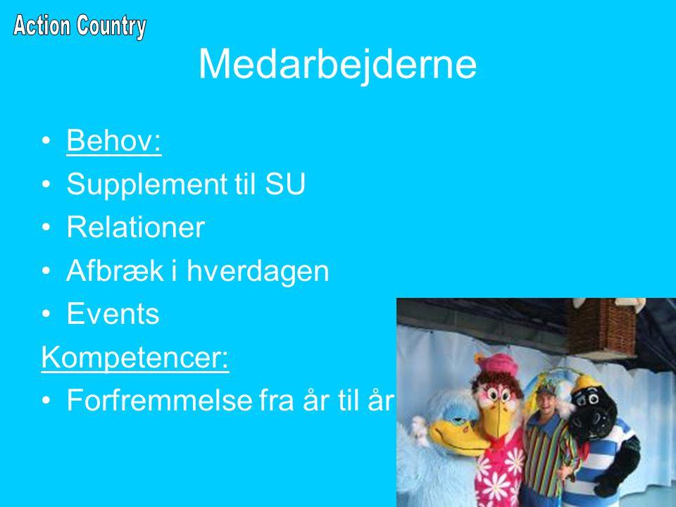 Medarbejderne Behov: Supplement til SU Relationer Afbræk i hverdagen Events Kompetencer: Forfremmelse fra år til år