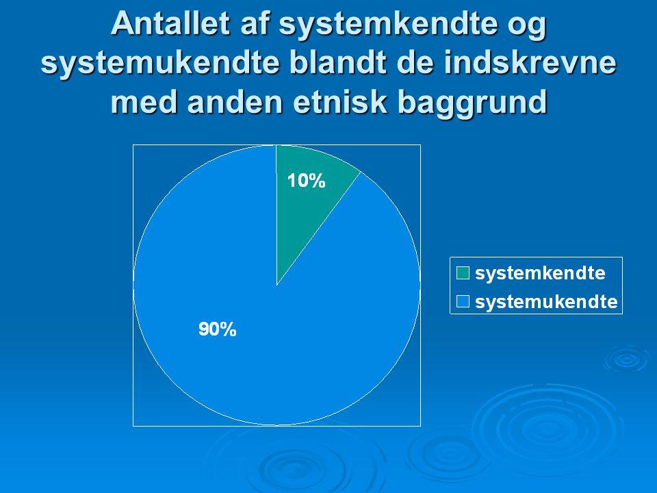 Antallet af systemkendte og systemukendte blandt de indskrevne med anden etnisk baggrund