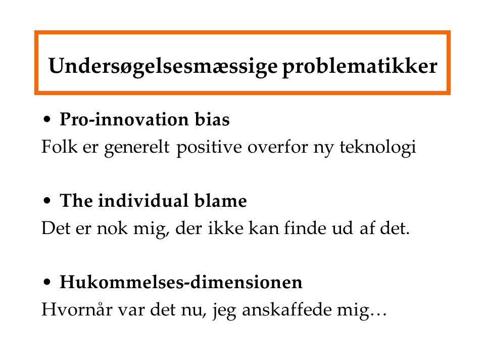 Undersøgelsesmæssige problematikker Pro-innovation bias Folk er generelt positive overfor ny teknologi The individual blame Det er nok mig, der ikke kan finde ud af det.