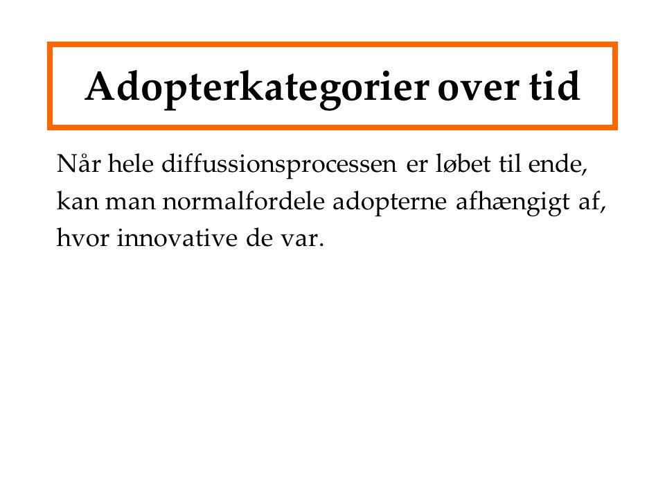 Adopterkategorier over tid Når hele diffussionsprocessen er løbet til ende, kan man normalfordele adopterne afhængigt af, hvor innovative de var.