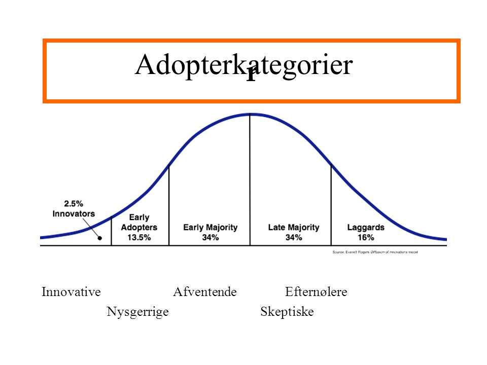 Adopterkategorier Innovative AfventendeEfternølere Nysgerrige Skeptiske r
