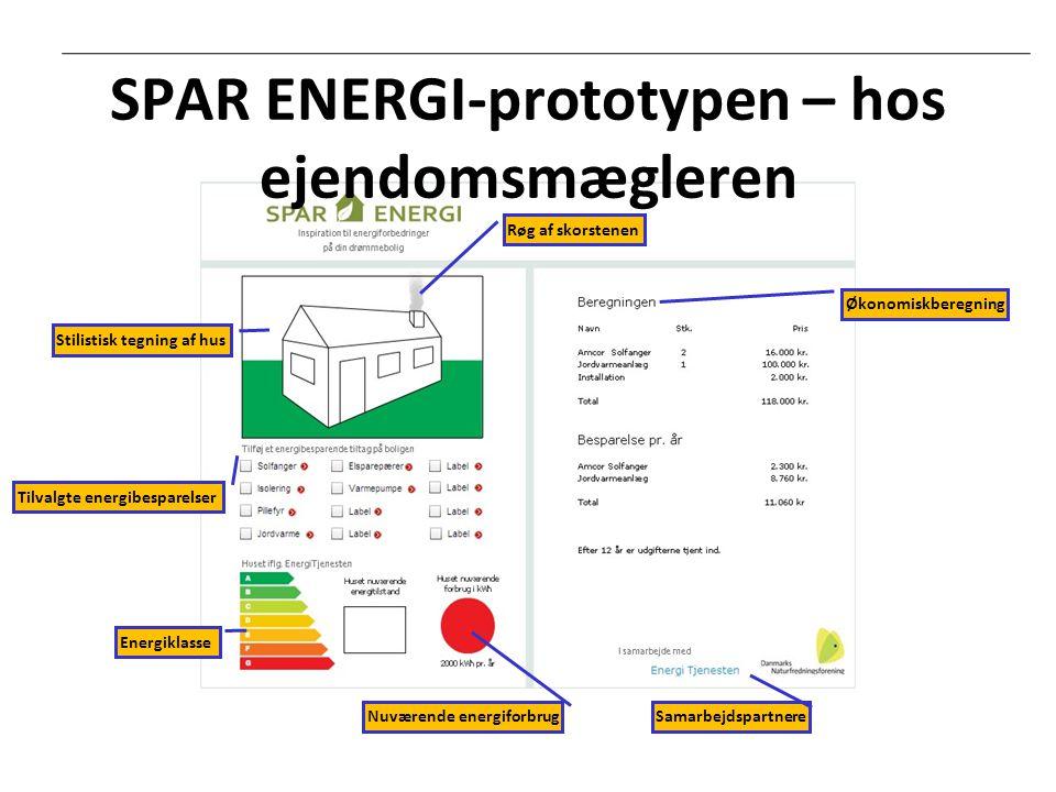 Stilistisk tegning af hus Røg af skorstenen Tilvalgte energibesparelser Energiklasse Nuværende energiforbrug Samarbejdspartnere Økonomiskberegning SPAR ENERGI-prototypen – hos ejendomsmægleren