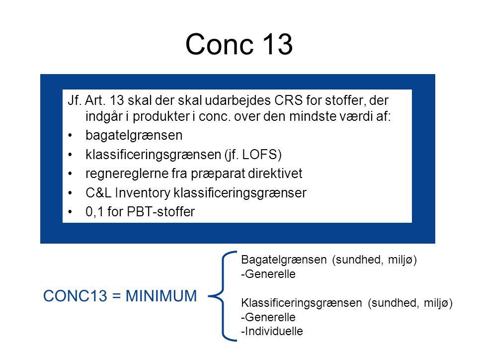 Conc 13 Jf. Art. 13 skal der skal udarbejdes CRS for stoffer, der indgår i produkter i conc.