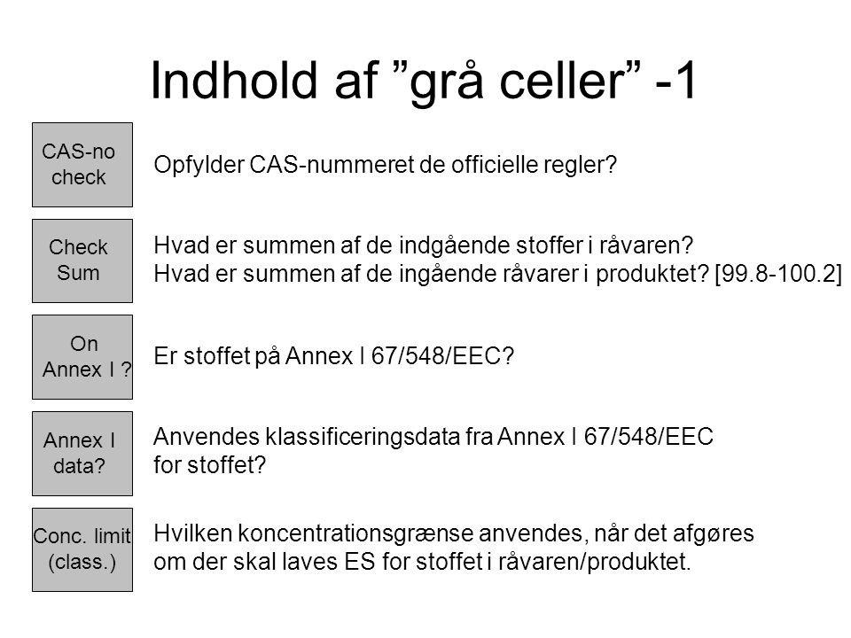 Indhold af grå celler -1 Check Sum CAS-no check On Annex I .