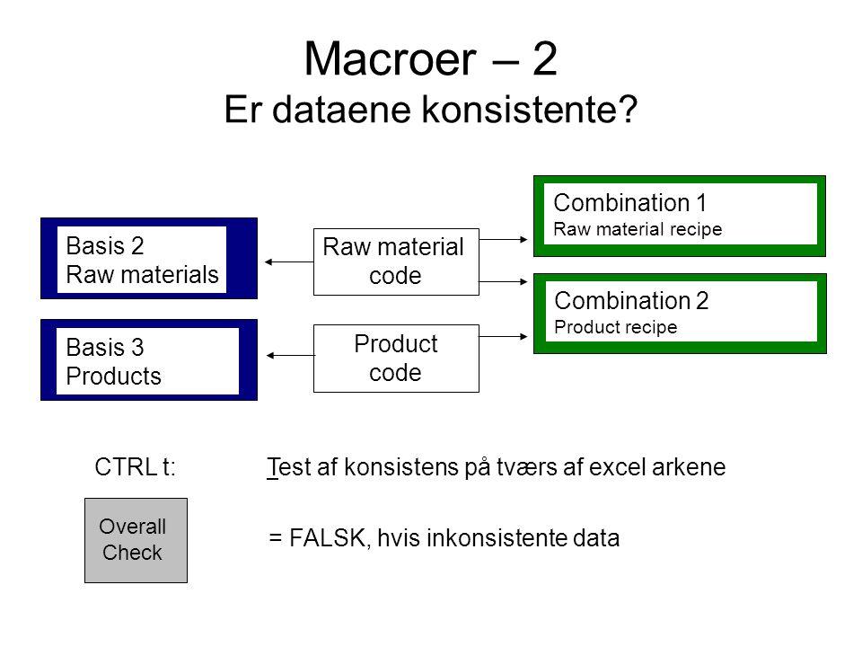 = FALSK, hvis inkonsistente data Macroer – 2 Er dataene konsistente.
