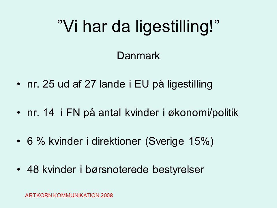 Vi har da ligestilling! Danmark nr. 25 ud af 27 lande i EU på ligestilling nr.