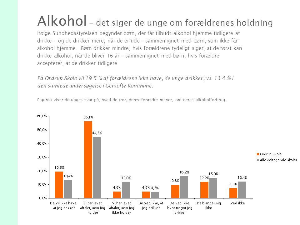 Alkohol – det siger de unge om forældrenes holdning Ifølge Sundhedsstyrelsen begynder børn, der får tilbudt alkohol hjemme tidligere at drikke – og de drikker mere, når de er ude – sammenlignet med børn, som ikke får alkohol hjemme.