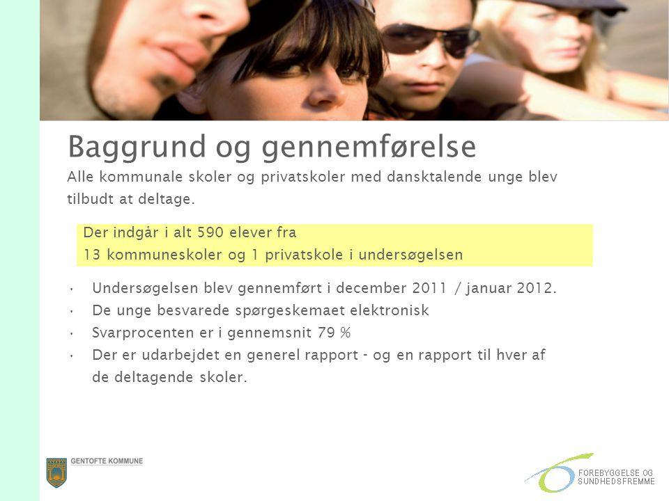 Baggrund og gennemførelse Alle kommunale skoler og privatskoler med dansktalende unge blev tilbudt at deltage.