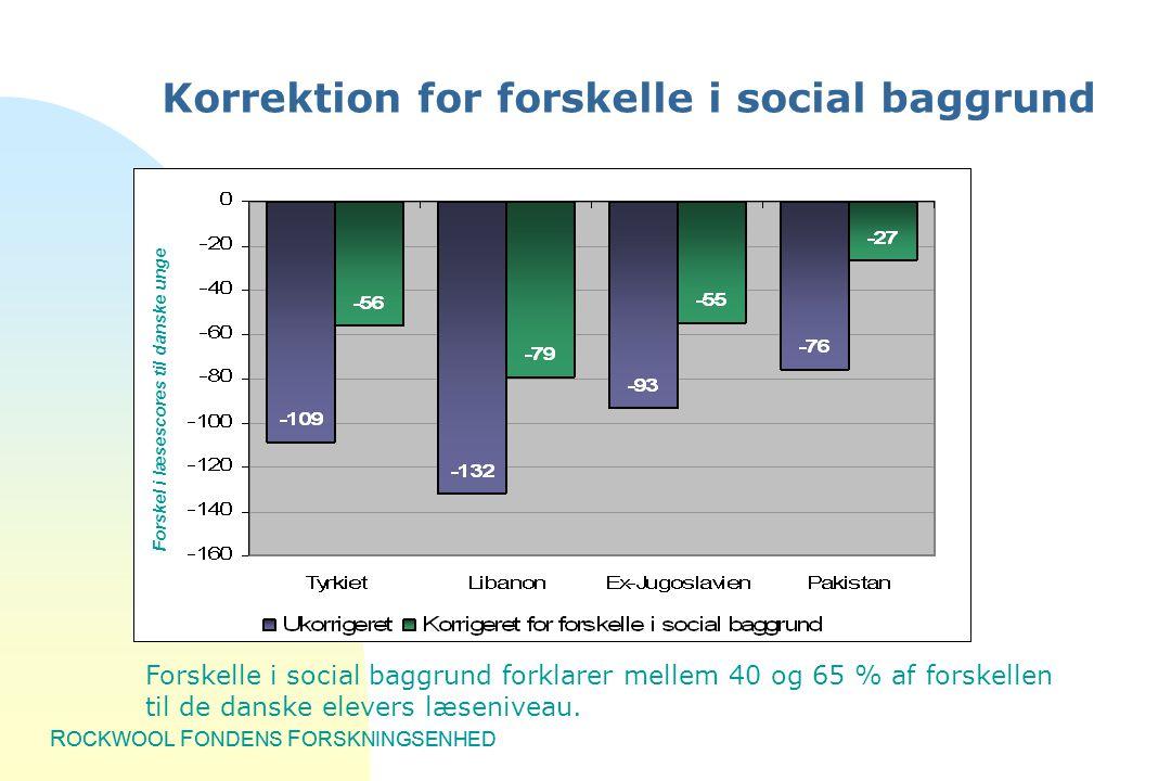 R OCKWOOL F ONDENS F ORSKNINGSENHED Korrektion for forskelle i social baggrund Forskelle i social baggrund forklarer mellem 40 og 65 % af forskellen til de danske elevers læseniveau.