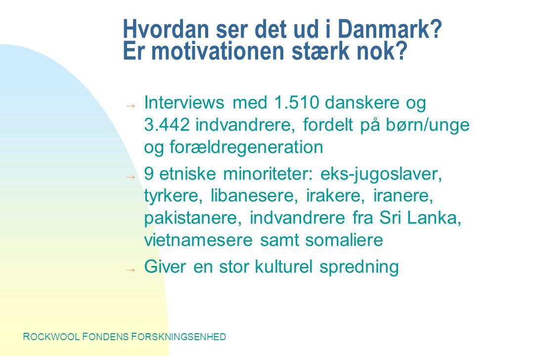 R OCKWOOL F ONDENS F ORSKNINGSENHED Hvordan ser det ud i Danmark.