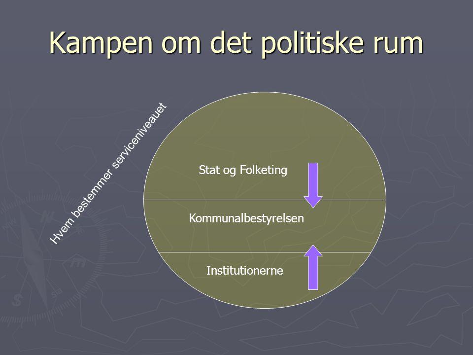 Kampen om det politiske rum Stat og Folketing Institutionerne Kommunalbestyrelsen Hvem bestemmer serviceniveauet