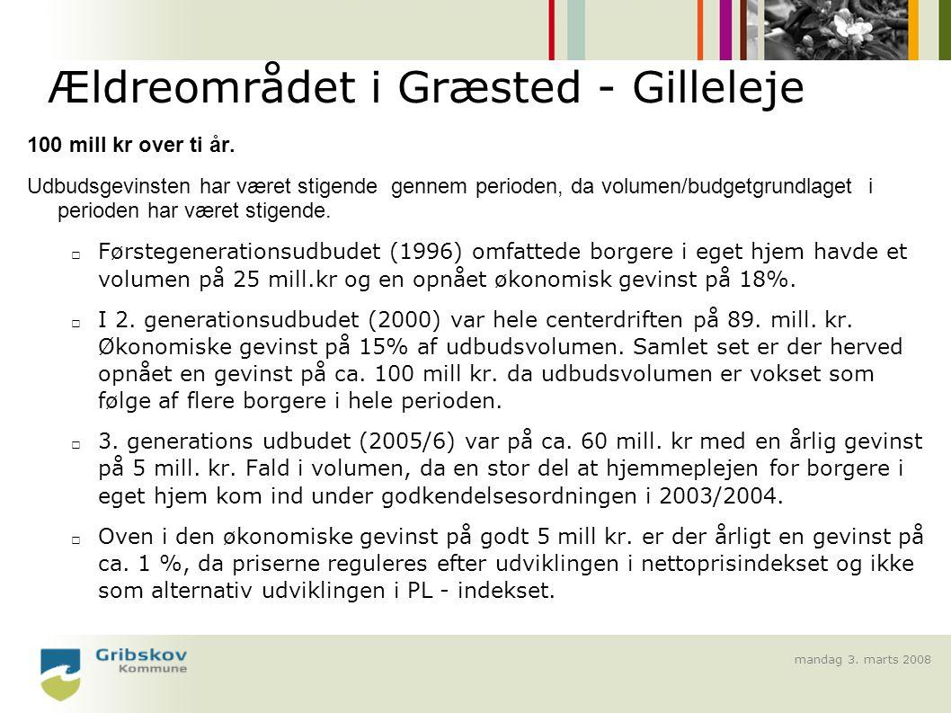 mandag 3. marts 2008 Ældreområdet i Græsted - Gilleleje 100 mill kr over ti år.